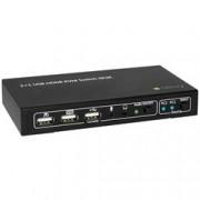 Techly KVM switch 2x1 con USB e HDMI