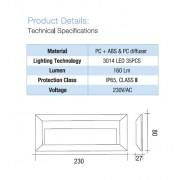 LED vanjska P1502 MAT BIJELA