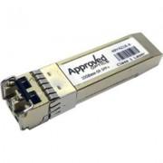 LENOVO BROCADE 10GB SFP+ SR OPTICAL TRANSCEIVER