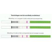 Sensitest SensiBaby Ovulatietest (20 Tests)