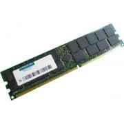 Hypertec 512MB Memory Module (Legacy) 0.5GB DDR 266MHz memoria