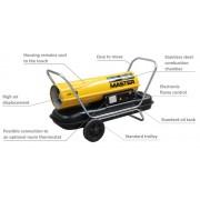 Tun de caldura cu ardere directa B100CED MASTER, putere 29kW, debit aer 800mcb/h, motorina, 230V