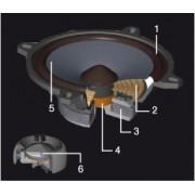 Difuzoare Alpine SPG 13CS