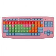 Envent Designer Keyboard for beginners - Tip Tap Type