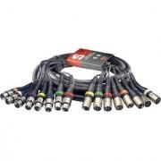 Stagg 15ft. Multicore Cable - 8 x Female XLR / 8 x Male XLR