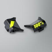 100% Kanisterabdeckung 100% Forecast