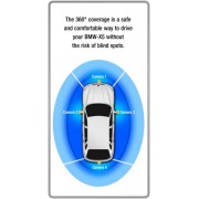 Sistem 4 camere pentru BMW X5