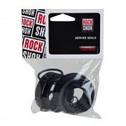Service Kit RS- Totem Coil