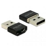 Delock Convertitore Adattatore da HDMI MHL a USB
