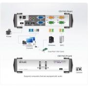 KVM SWITCH, ATEN CS1742, Dual-View, 2x1, USB