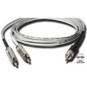 Cablu Jack 3.5mm - RCA Analysis Plus 1 metru