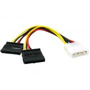 Cabluri alimentare interne GEMBIRD CC-SATA-PSY