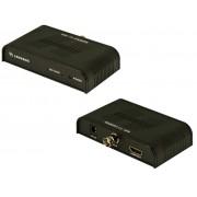 SD-SDI, HD-SDI and 3G-SDI to HDMI Converter (HDMI over Coax Cable / RG6U Receiver)