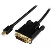 Manhattan Cavo Mini DisplayPort 1.2a (Thunderbolt) a DVI-D 24+1