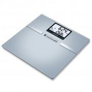 Sanitas Body Analysis Scales Glass 180 kg Silver SBF 70