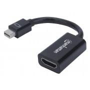Adattatore Mini DisplayPort a HDMI Passivo