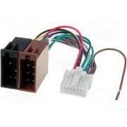 ZRS-66 Iso konektor Panasonic 16pin
