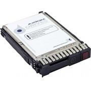Axiom Memory Solution44;lc 1tb 7.2k 6gbps Sff Hot-swap Sata Hd Solution For Hp Gen 8 Series 655710-B21-AX
