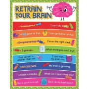 School Tools Retrain Your Brain Chart