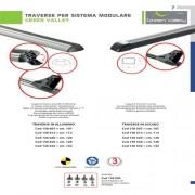 Set Bare Portbagaj 120 Cm Aluminiu, Green Valley, PR156620