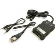 Interfata USB 73040 Dietz pentru Hyundai BF2016