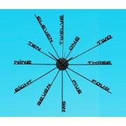 plak clock words