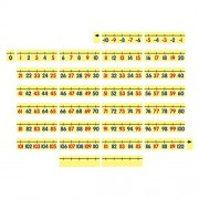 Dowling Magnets Magnet Math Magnetic Demonstration Number Line (10 to 120)