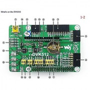 DVK512 Expansion Development Board mini PC Integrates Various Components and Interfaces for Raspberry Pi 1/2/3 Model B B+ A+ Plus @XYG