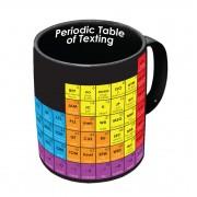 Periodiska Systemet För Sms - Mugg