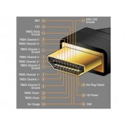 50 Meter HDMI to HDMI Cable v1.4 - High Speed, Supports above FullHD 1080p up to 2560x1600, 60 Hz resolutions