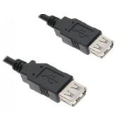 USB kabl produ