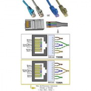 RJ45 Straight Cable