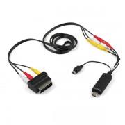 Kit placa Easycap pentru captura video si audio cu USB 2.0, RCA si convertor la SCARP ,VHS la DVD