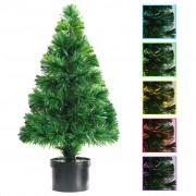 Sonata Изкуствено коледно дърво, оптично влакно, 64 см, зелено