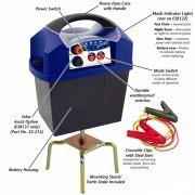 Rutland ESB-137 batterij