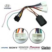 COMMANDE VOLANT Hyundai I800 2007- - Pour JVC complet avec interface specifique