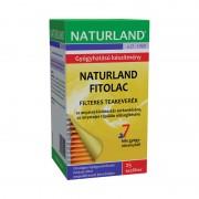 Naturland Fitolac filteres teakeverék
