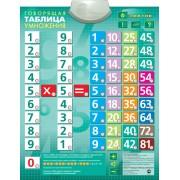 Озвученный плакат «Таблица умножения»