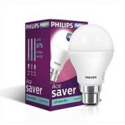 Philips Base B22 9-Watt LED bulb