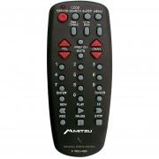 Control remoto universal 4 equipos RCU-404