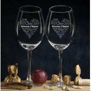 """Комплект именных бокалов для вина """"Сердце"""""""