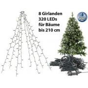 Weihnachtsbaum-Überwurf-Lichterkette mit 8 Girlanden & 320 LEDs, IP44   Lichterkette