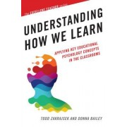 Understanding How We Learn: Applying Key Educational Psychology Concepts in the Classroom