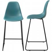 [en.casa]® Bárszék Helsinki 2 darabos design konyhai szék szett fém lábak 110 x 46.5 cm türkiz
