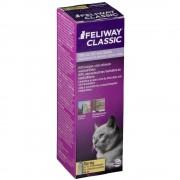 CEVA TIERGESUNDH. GMBH Feliway® Spray