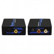 Convertidor de audio digital a analógico, X-Case TOSLTORCA35