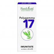 Polygemma nr. 17 Imunitate