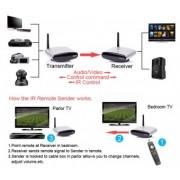 Transmitator AV Wireless cu senzor de telecomanda