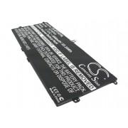 Sony Tablet S / SGPBP04 6000mAh 22.20Wh Li-Polymer 3.7V (Cameron Sino)