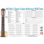 Mel Bay Publications Classic Guitar Reference Wall Chart